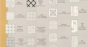 Wood Floor Patterns and Designs | Please take a look at our pattern page >>